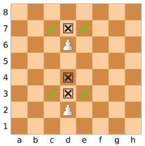 Pawn can move